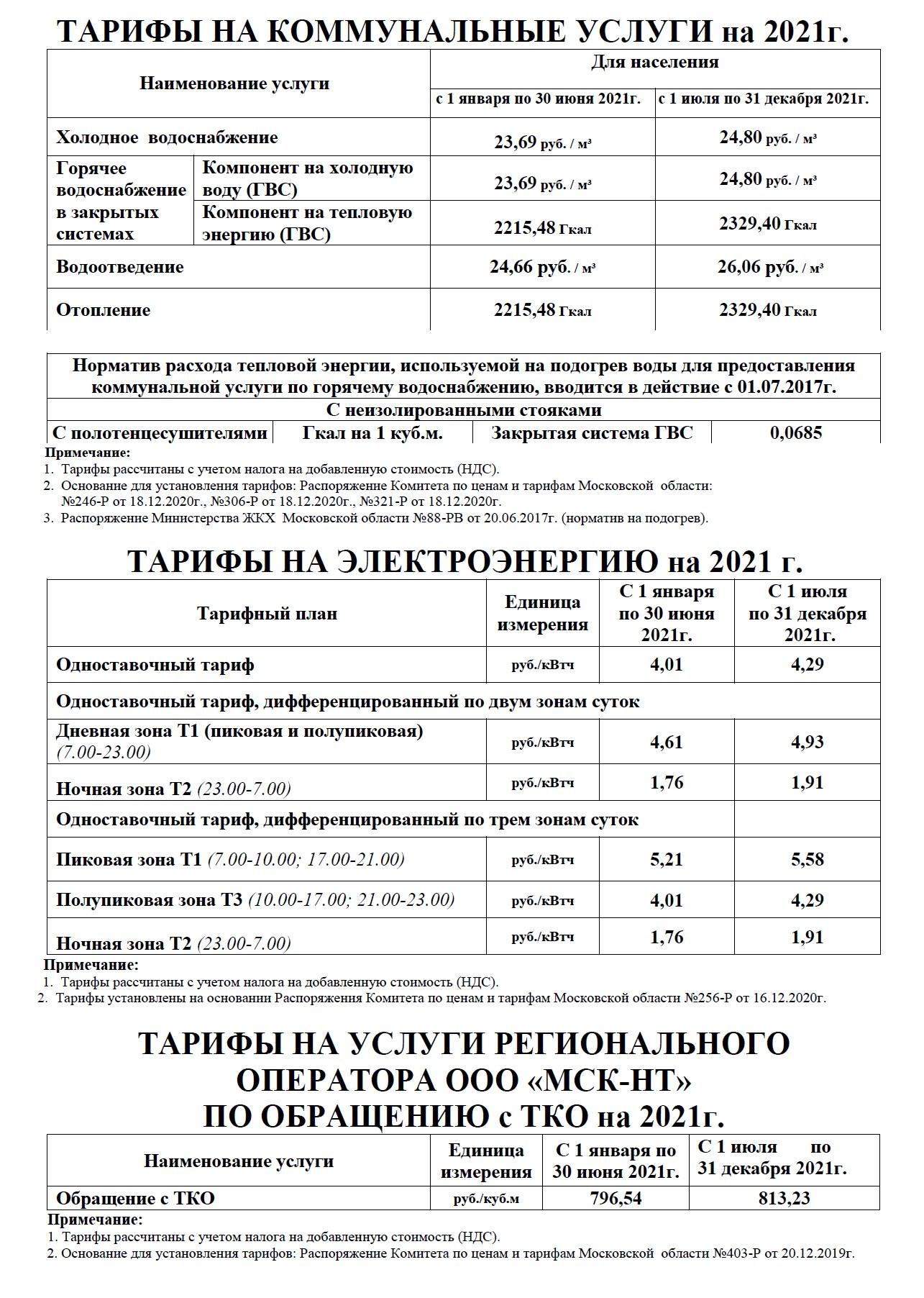 Тарифы на коммунальные 2021